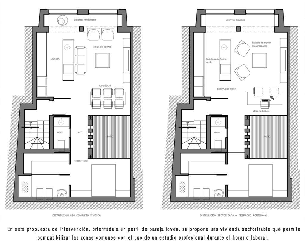 Distribución vivienda